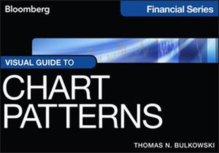 تصویر Visual Guide to Chart Patterns