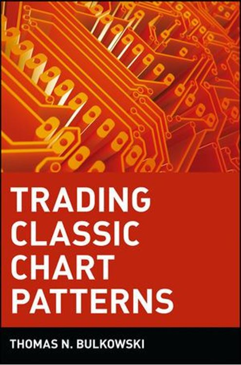 تصویر Trading Classic Chart Patterns